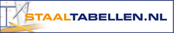 Staaltabellen technische gegevens kokers